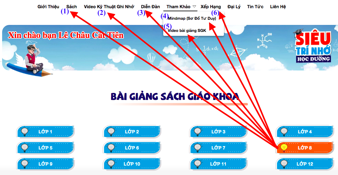 Khóa học Siêu Trí Nhớ Học Đường Nguyễn Phùng Phong